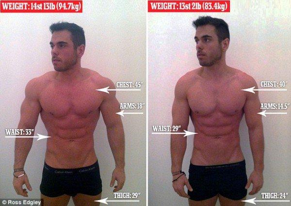 Esse cara conseguiu emagrecer 11 kg em 24 horas. Descubra como: